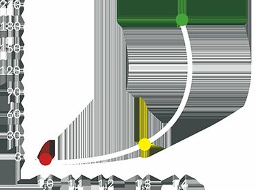 Beispiele für Vergrößerungsfaktor bei unterschiedlichen Monitorabständen